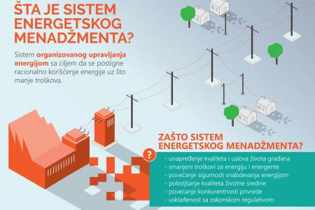 Sistem energetskog menadžmenta