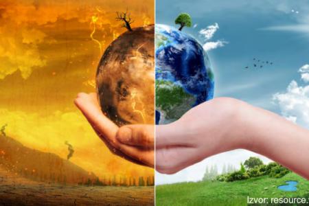 Klima klima