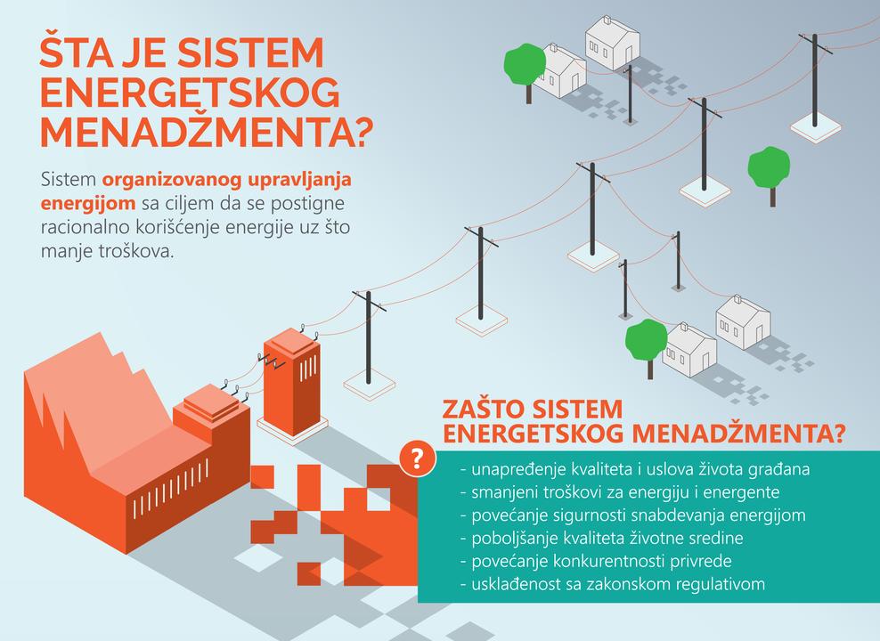 SEM infografika