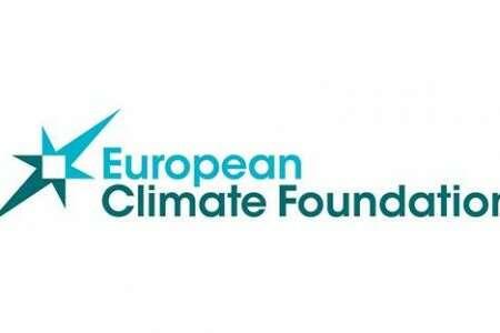 Evropska fondacija za klimu
